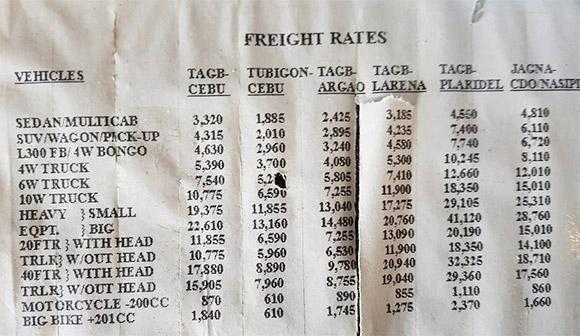 2017-fare-guide-lite-shipping-roadtrip-davao-city-to-bohol-vehicle-fare